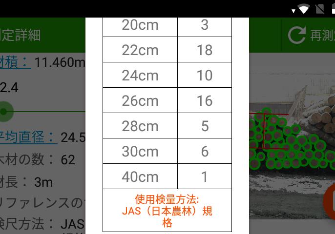 GOST vs JAS 1