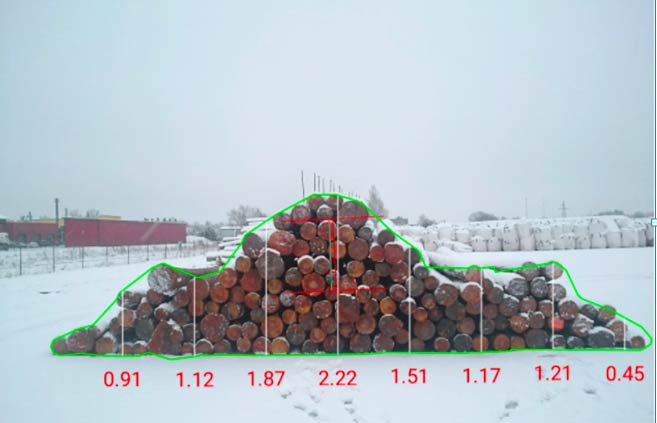 Log-Pile-Measurement